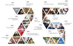 IT&CMA 25th Anniversary